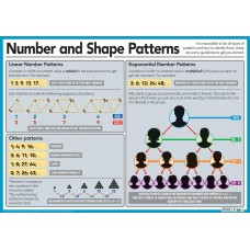Number and shape patterns