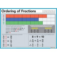 Ordering of fractions